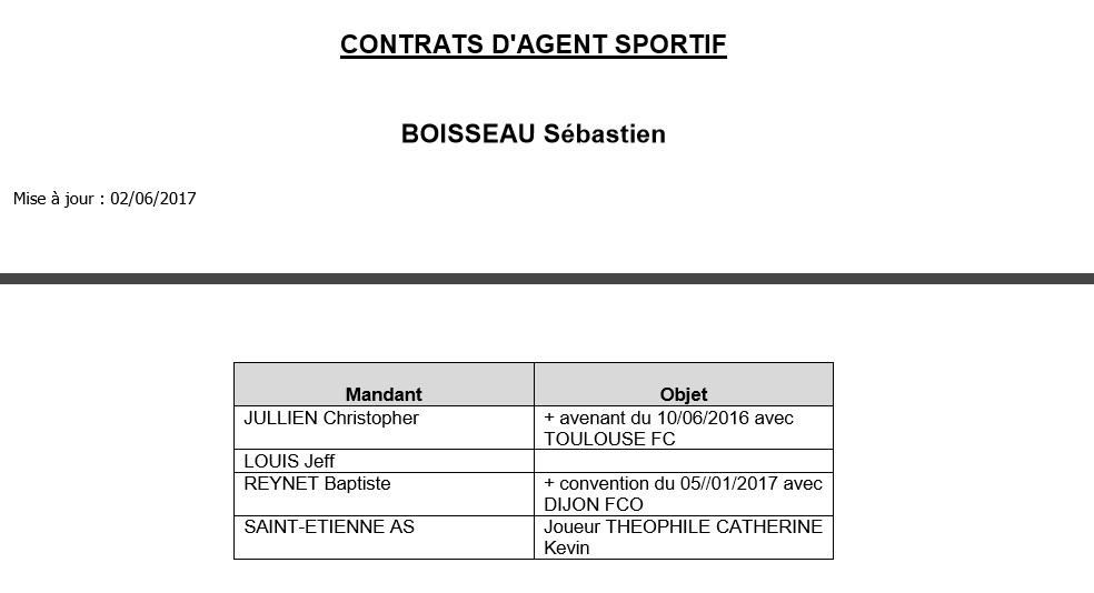 contrat déclaré à FFF par boisseau sébastien