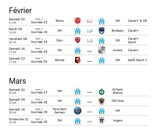 Calendrier Des Matchs De Lom.L Om A 6 Points Du Podium Le Calendrier Des Olympiens Le
