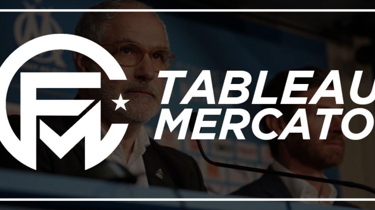 Om Les Tableaux Actualises Du Mercato Du 15 06 2020